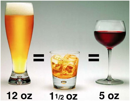 Alcohol portions